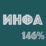 Инфа 146%