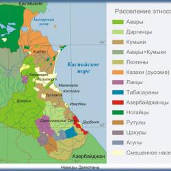 сохранять национальное квотирование в органах власти Дагестана?