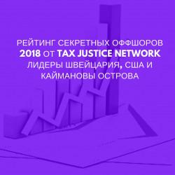 Рейтинг секретных оффшоров 2018 от Tax Justice Network лидеры Швейцария, США и Каймановы острова