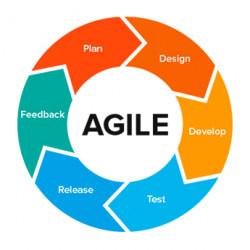 Agile и SCRUM - Мобильная разработка с AppTractor #124