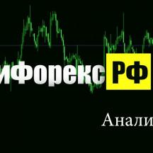 Антифорекс.РФ